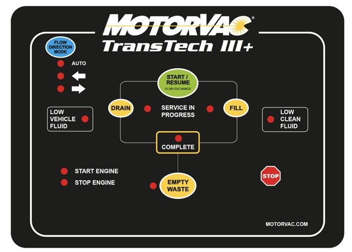 Geen vloeistofdrukdruk in automatische transmissie na filter vervangen MotorVac