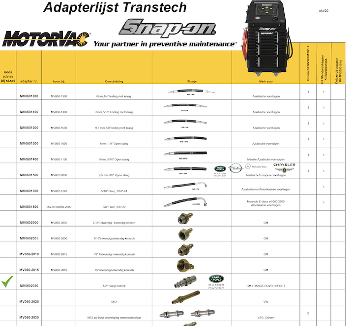 MotorVac-TransTech-adapters-Snap-on-tools